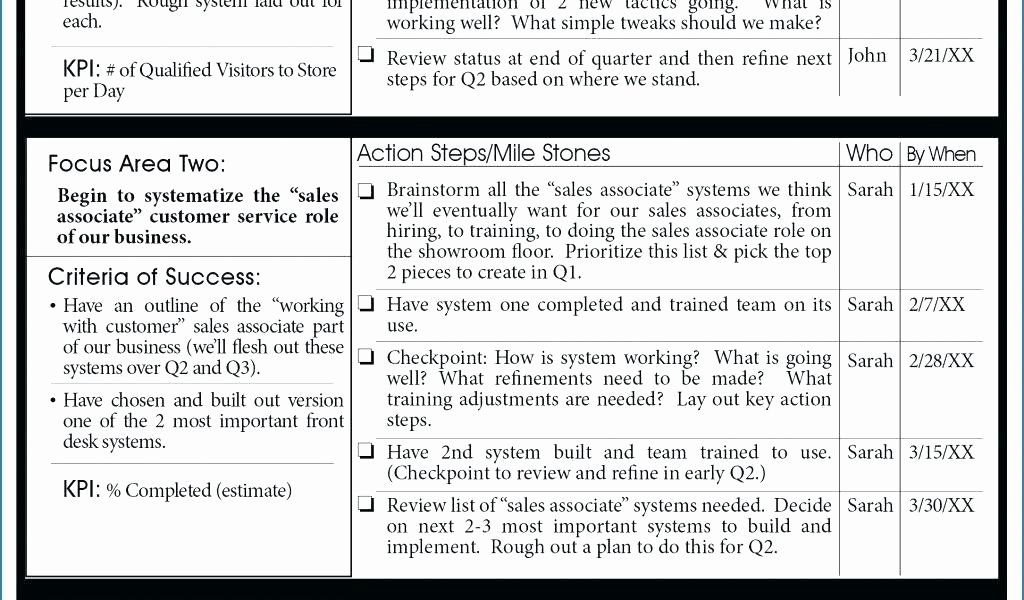 Agile Test Plan Template New Test Strategy Document Template