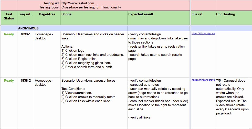 Agile Test Plan Template Unique Agile Acceptance Test Case Template Templates Resume