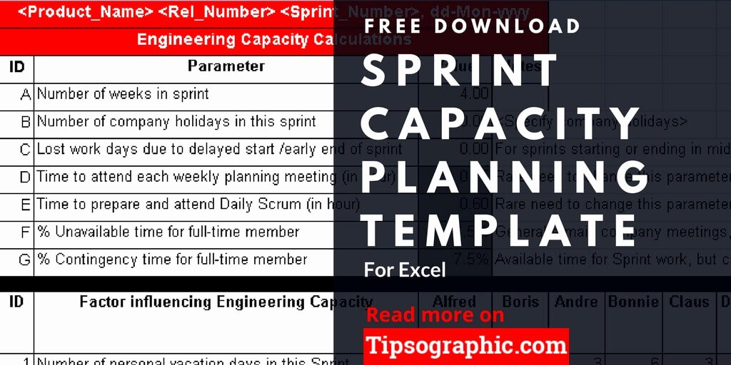 Agile Test Plan Template Unique Sprint Capacity Planning Template for Excel Free Download