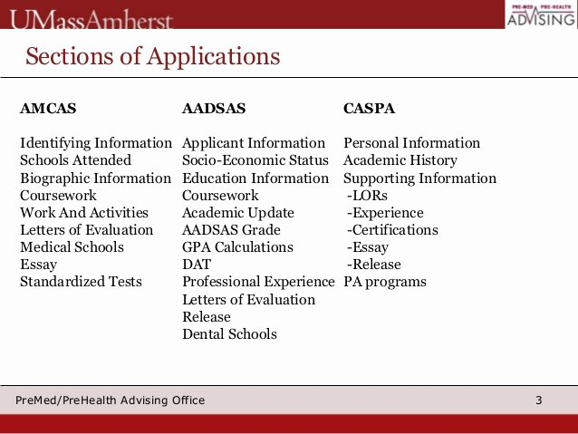 Amcas Letter Of Recommendation Guidelines Best Of Applying to Medical School