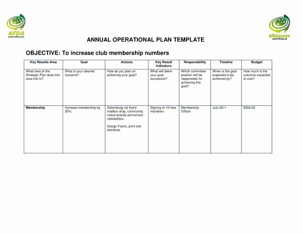 Annual Operating Plan Template Beautiful 10 Annual Operational Plan Samples & Templates – Pdf