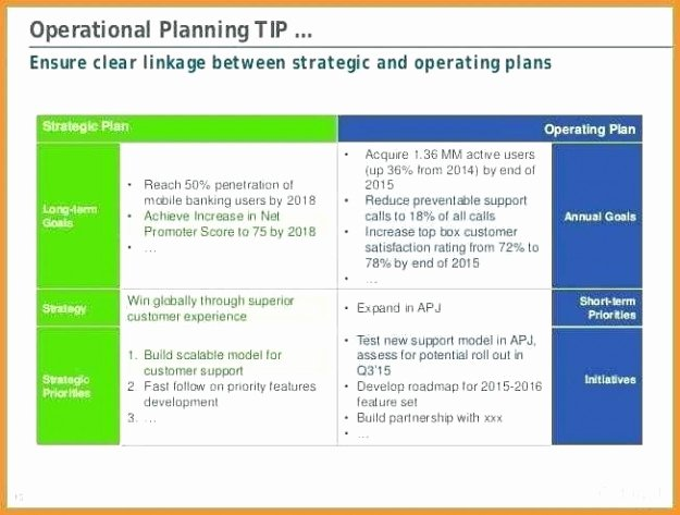 Annual Operating Plan Template Elegant Annual Operating Plan Excel Template Simple Scope Work