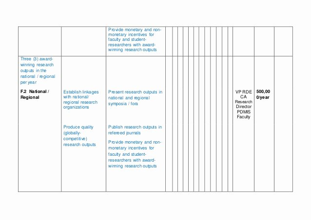 Annual Operating Plan Template Elegant Annual Operational Plan Template