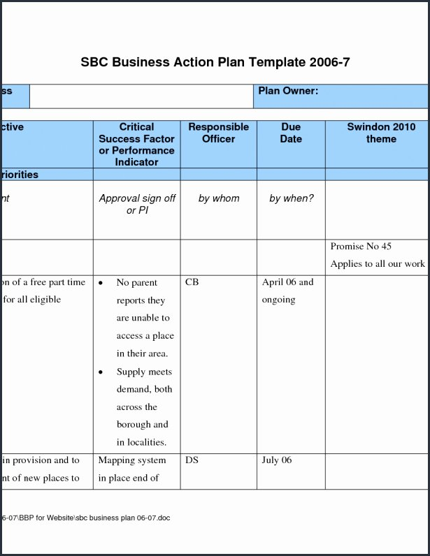 Annual Work Plan Template Awesome Annual Work Plan Template Doc