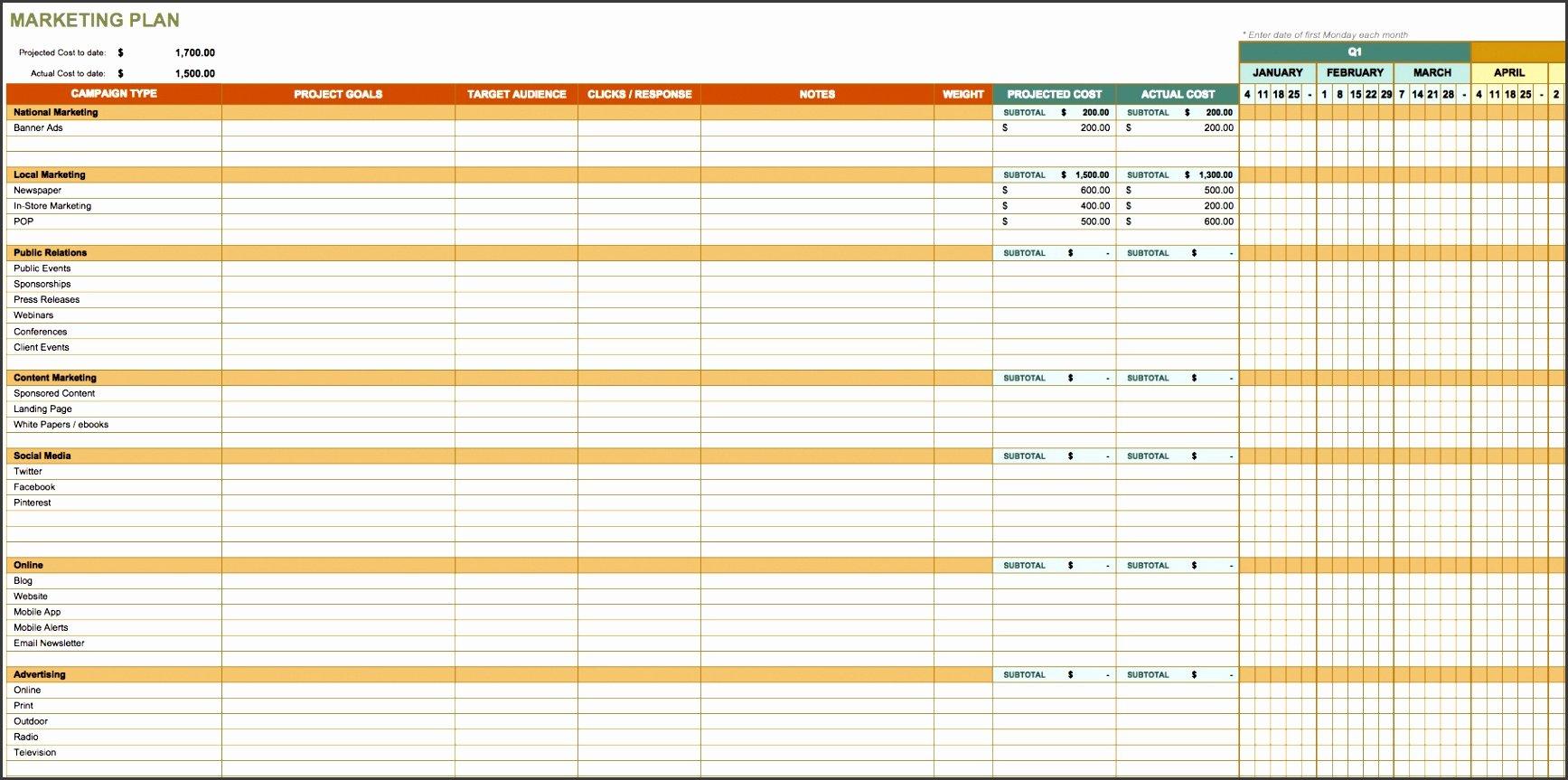 Annual Work Plan Template Elegant 8 Annual Work Plan Template Sampletemplatess