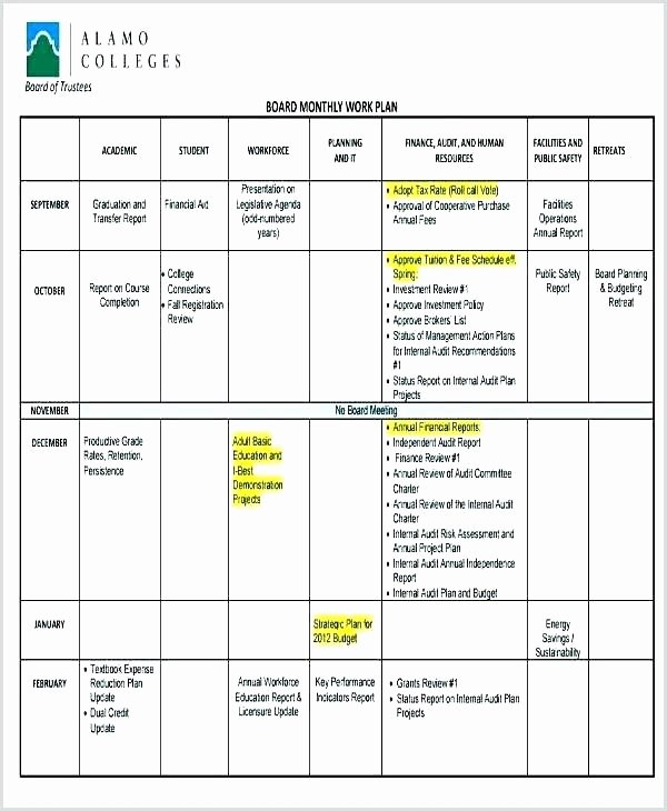 Annual Work Plan Template Luxury Annual Work Plan Template – Lvmag