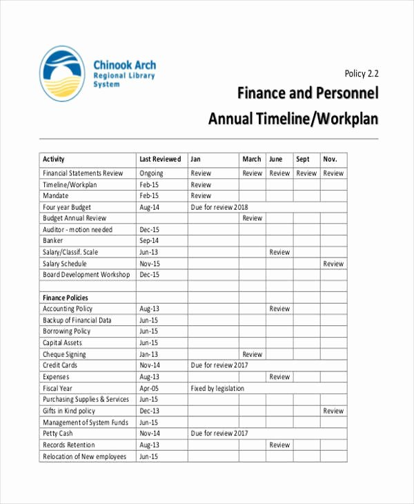 Annual Work Plan Template New 41 Work Plans In Pdf