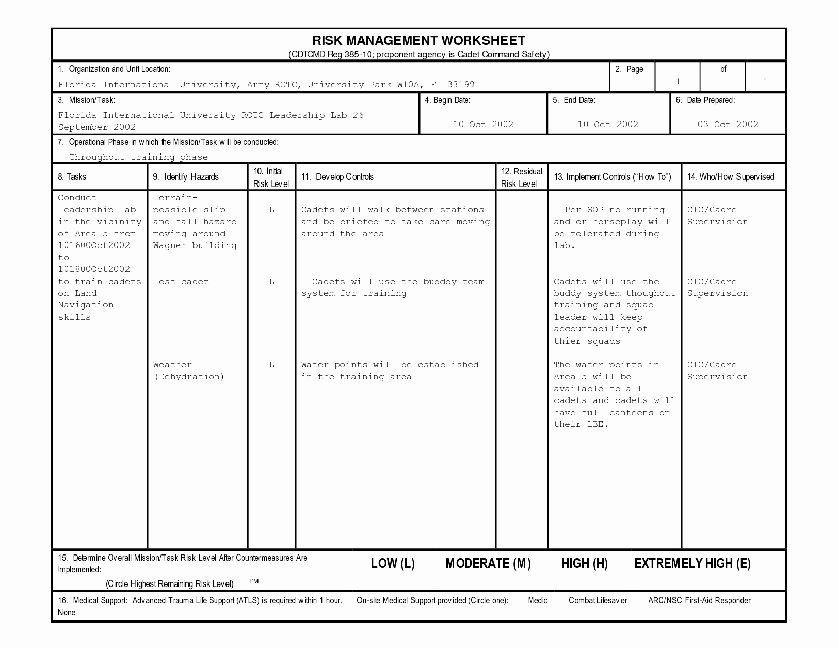 Army Pt Plan Template Best Of Posite Risk Management Worksheet Army Pt Example Wroc
