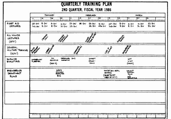 Army Training Plan Template Unique 28 Of Military Reserve Training Plan Template