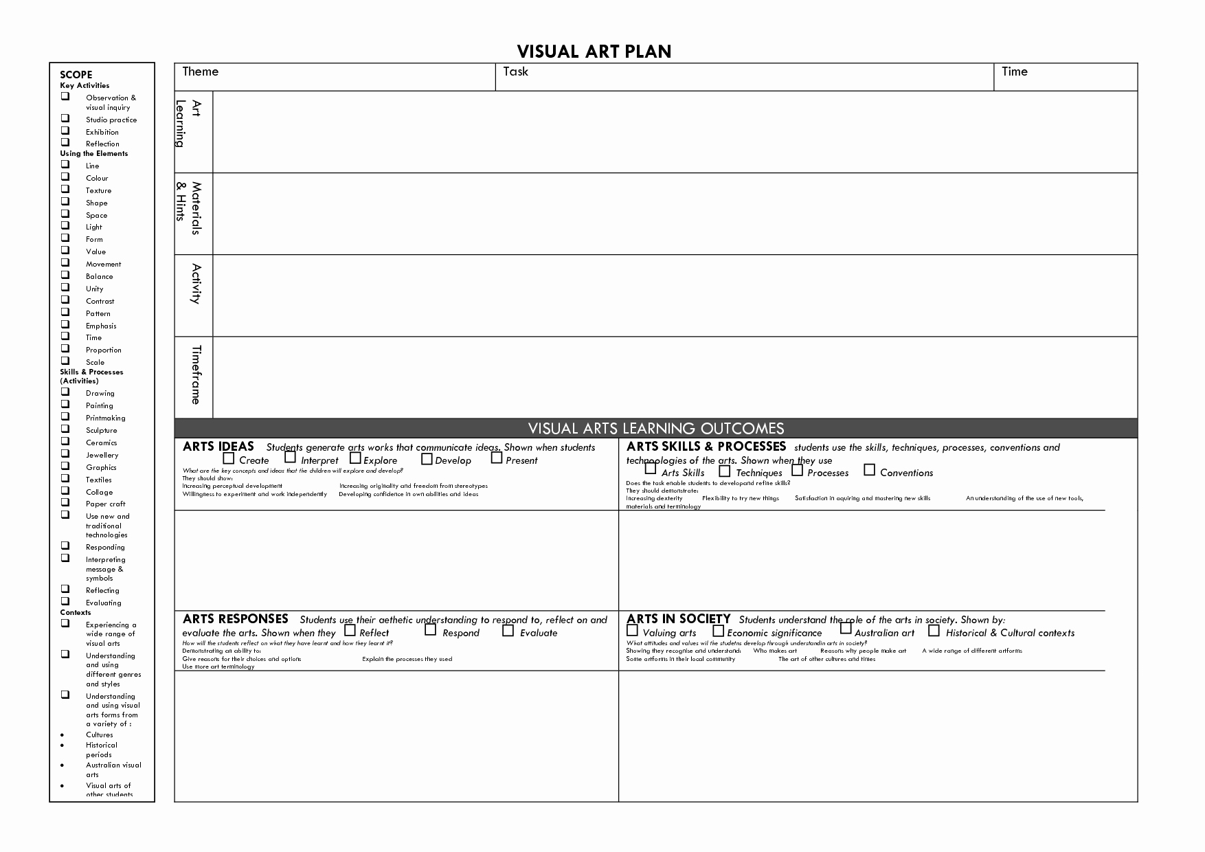 Art Lesson Plan Template Awesome Visual Arts Lesson Plan Template Visual Art Plan