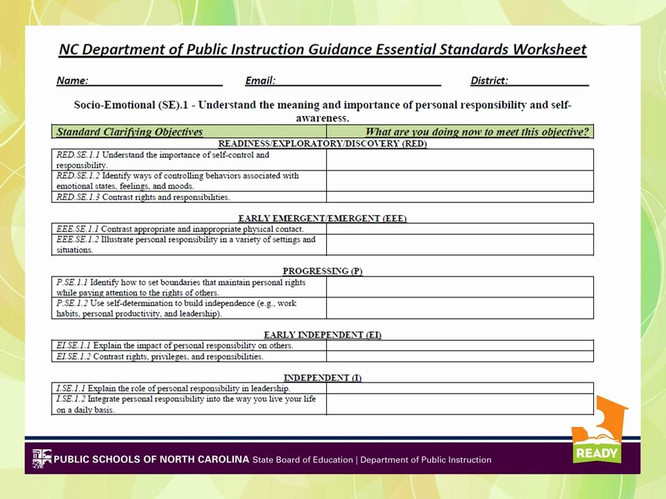 Asca Lesson Plan Template Beautiful School Counselors as Leaders and Advocates Implementing