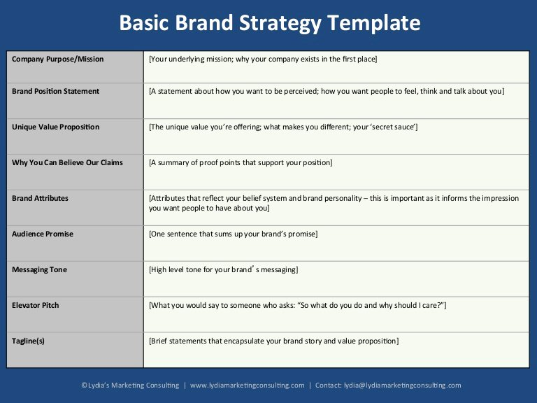 B2b Marketing Plan Template Best Of Basic Brand Strategy Template for B2b Startups