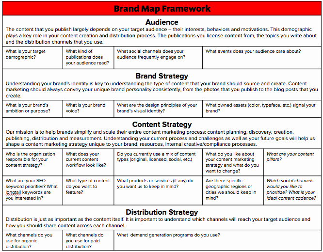 B2b Marketing Plan Template Best Of What are 21 Content Marketing Strategy Questions to ask
