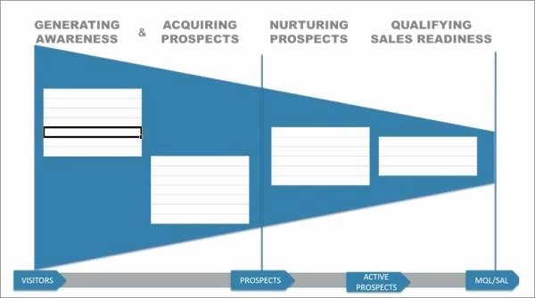 B2b Marketing Plan Template Fresh 10 Resources for Building Your 2015 Marketing Plan
