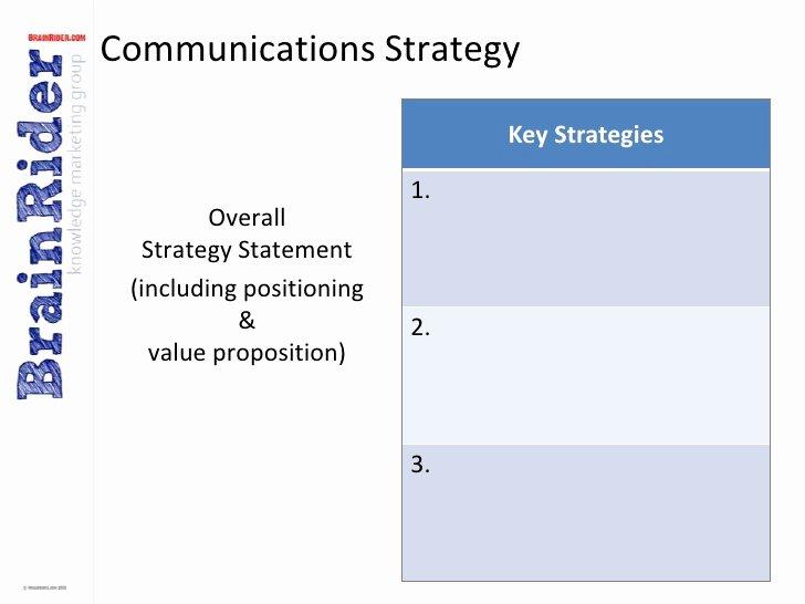 B2b Marketing Plan Template Lovely B2b Marketing Munications Plan Template V2