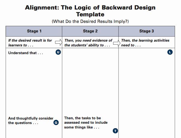 Backward Design Lesson Plan Template Elegant Start Planning with Backward Design Fundamentals Template