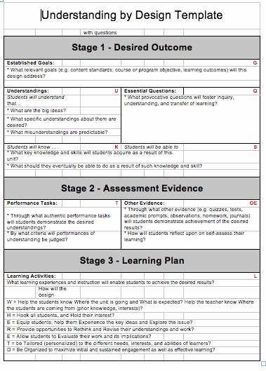 Backwards Design Lesson Plan Template Fresh Understanding by Design Template