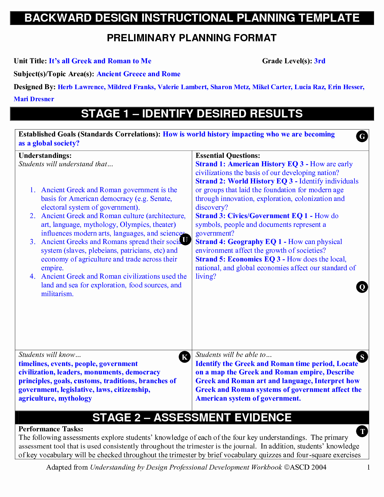 Backwards Design Lesson Plan Template Luxury Backward Planning Template