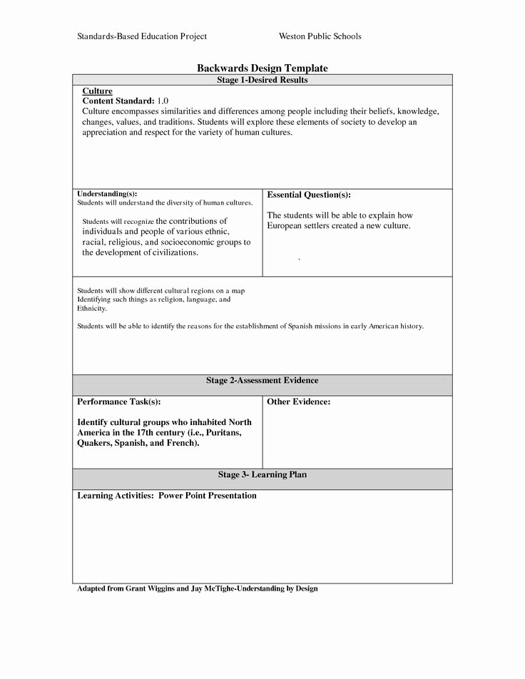 Backwards Design Unit Plan Template Inspirational Backward Design Lesson Template
