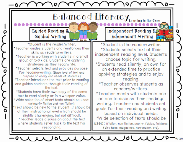 Balanced Literacy Lesson Plan Template Fresh Balanced Literacy Ponents to Pin On Pinterest