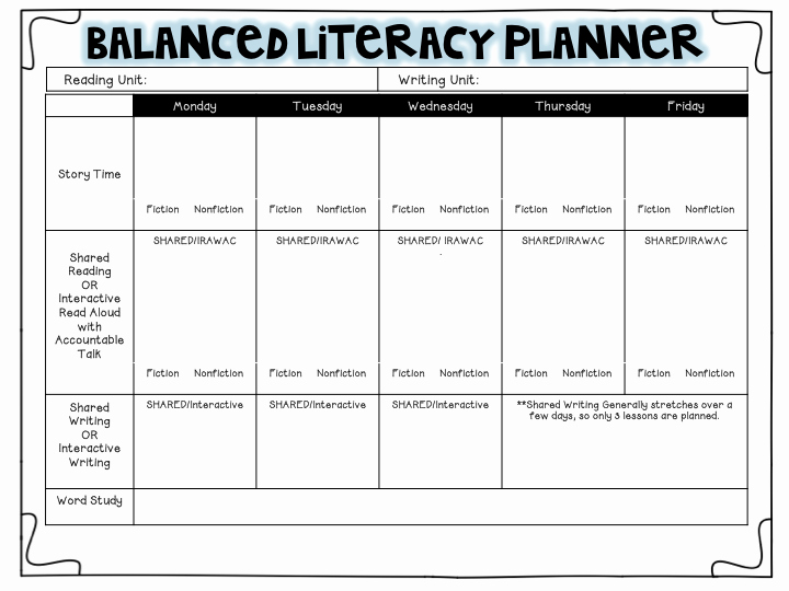 Balanced Literacy Lesson Plan Template Inspirational Another Glorious Day Making Balanced Literacy Work for