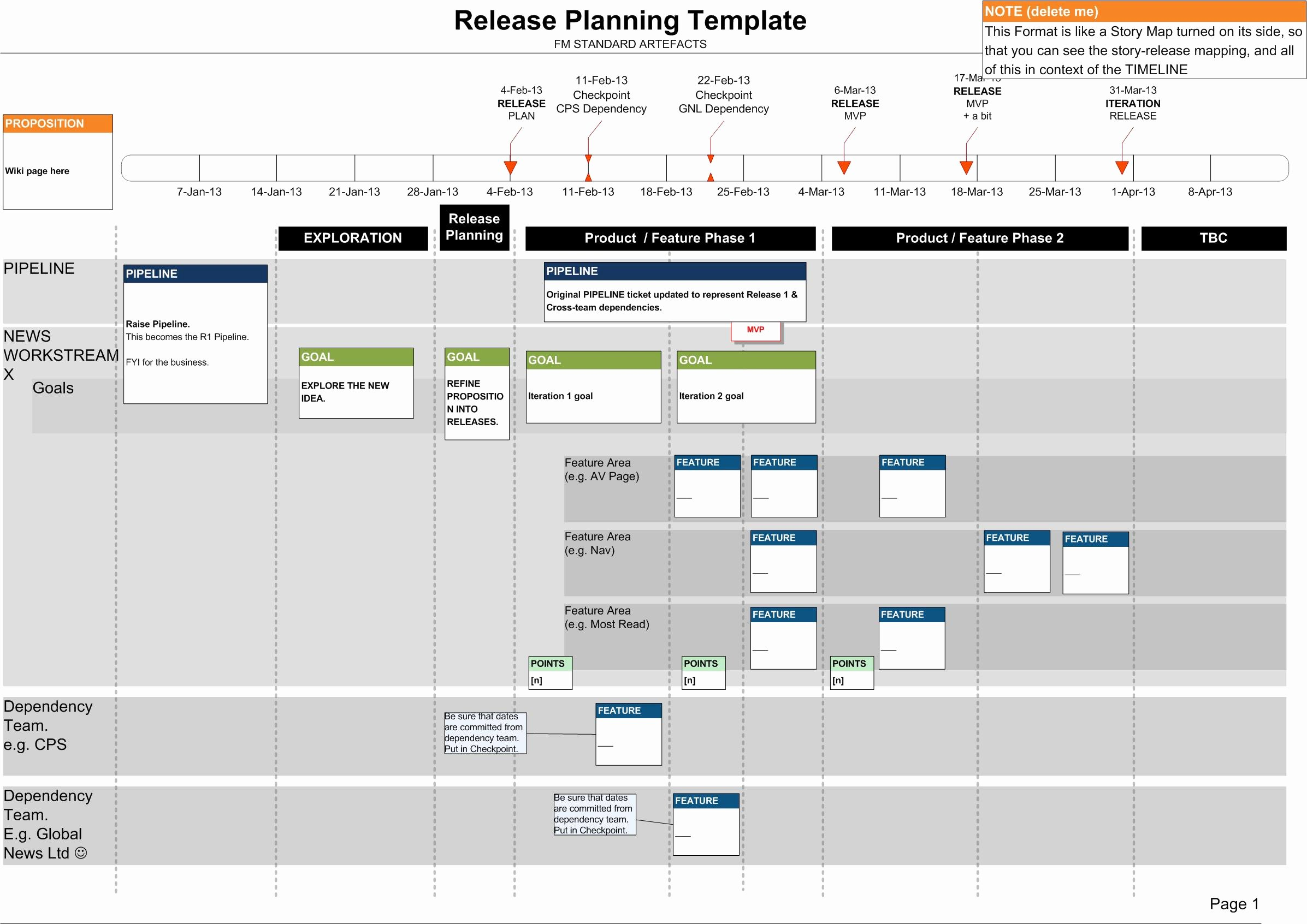 Band Rehearsal Plan Template Fresh Launching A New Bbc News Lean & Agile Delivery Process