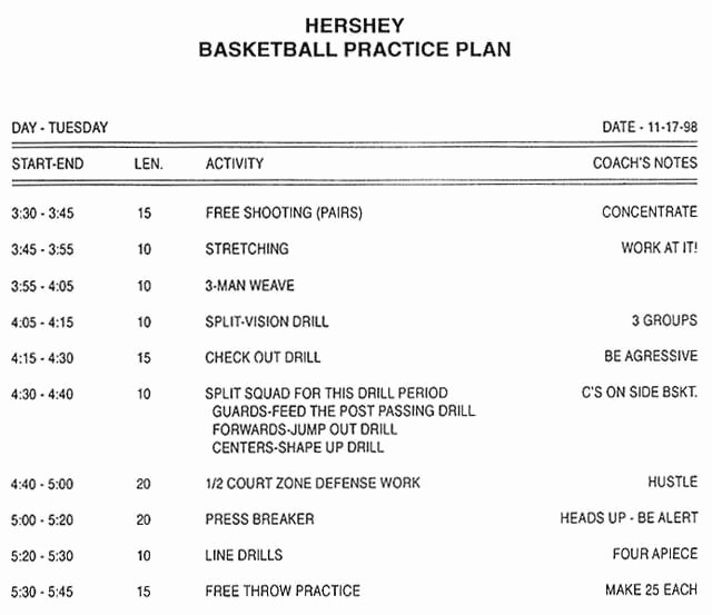 Baseball Practice Plan Template Inspirational High School Basketball Practice Plan Template Google