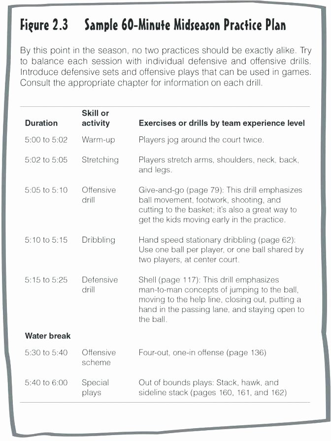 Baseball Practice Plan Template Luxury Baseball Schedule Template Sports Team 7 Idea Practice