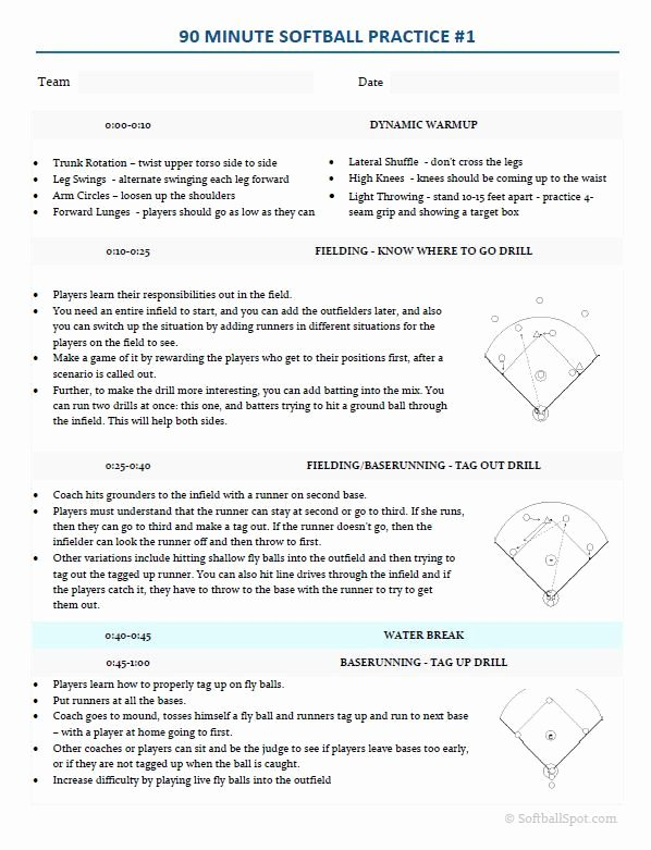 Baseball Practice Plan Template Luxury Essential softball Practice Plans softball Spot