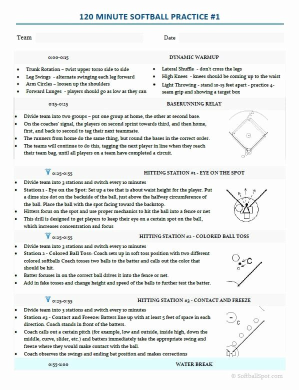 Baseball Practice Plan Template Unique Essential softball Practice Plans — softball Spot