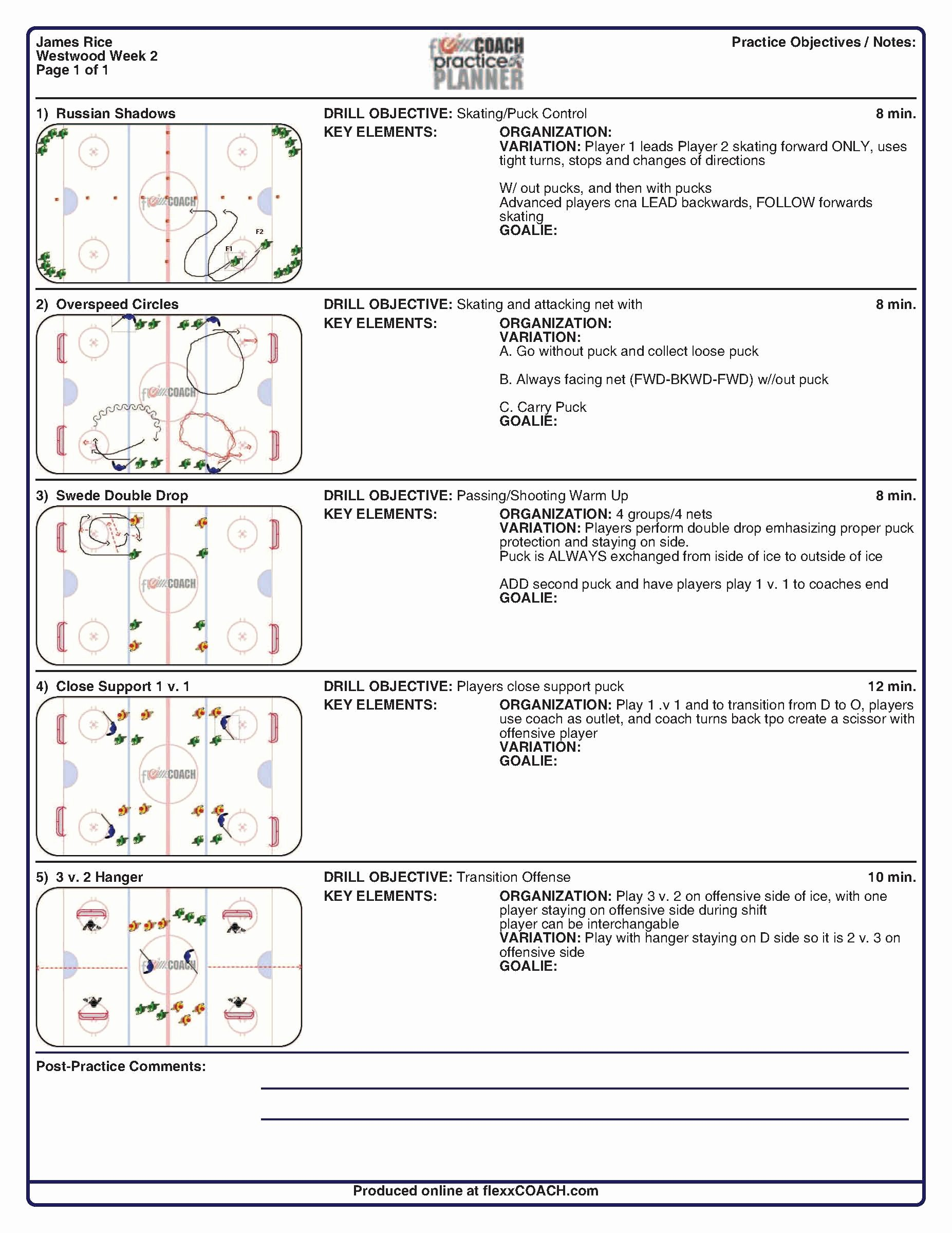 Basketball Practice Plan Template New Drill Exchange