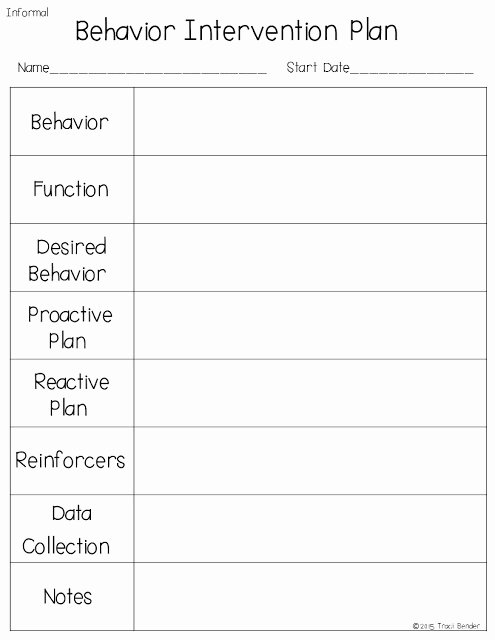 Behavior Intervention Plan Template Beautiful the Bender Bunch Creating A Behavior Intervention Plan Bip