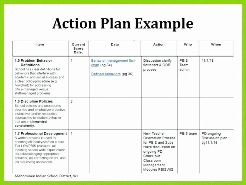 Behavior Intervention Plan Template Doc Unique Behavior Intervention Plan Template 4 Free Word Documents