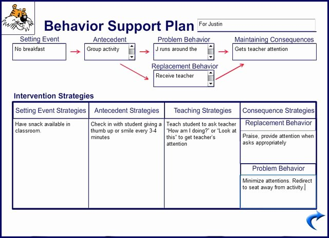 "Behavior Intervention Plan Template Inspirational Search Results for ""behavior Intervention Plan Template"