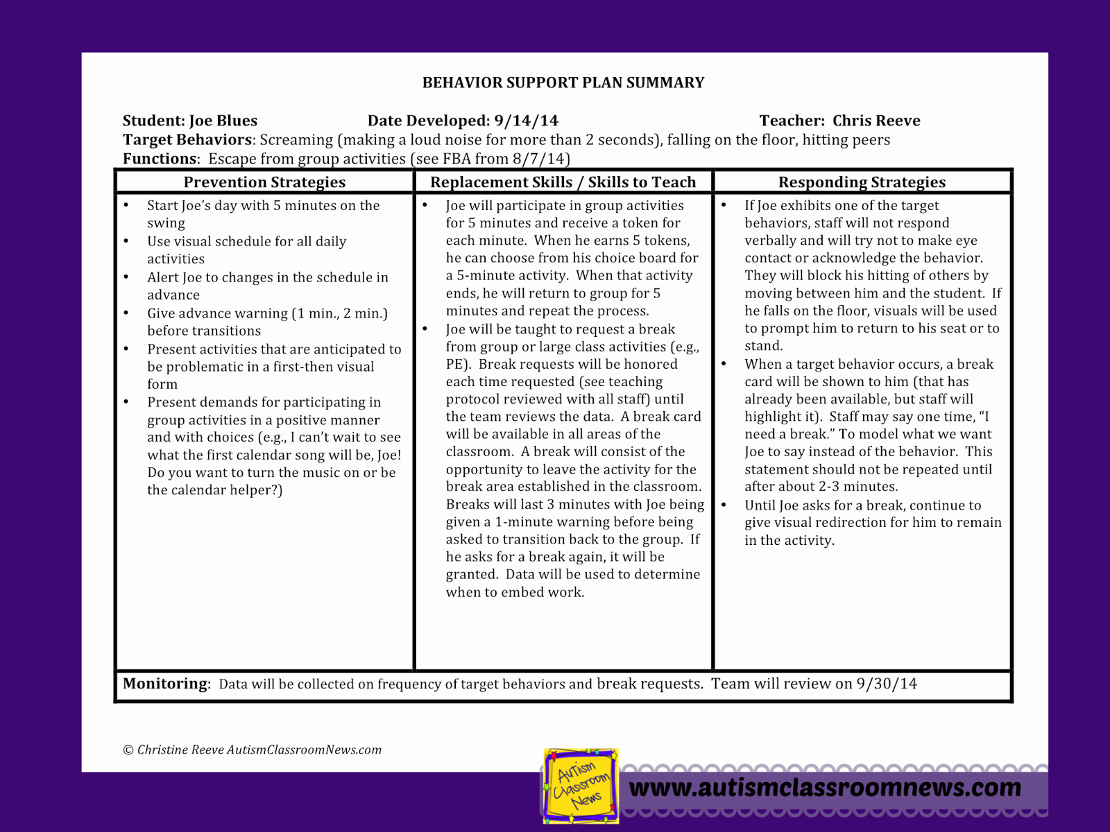 Behavior Intervention Plan Template New Behavior Plan Examples Search Results