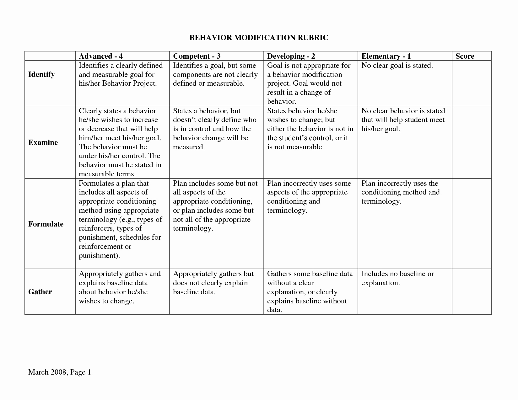 Behavior Modification Plan Template Elegant 7 Best Of Behavior Modification Printables