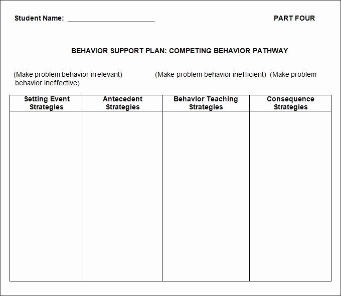 Behavior Modification Plan Template Unique Behavior Plan Template
