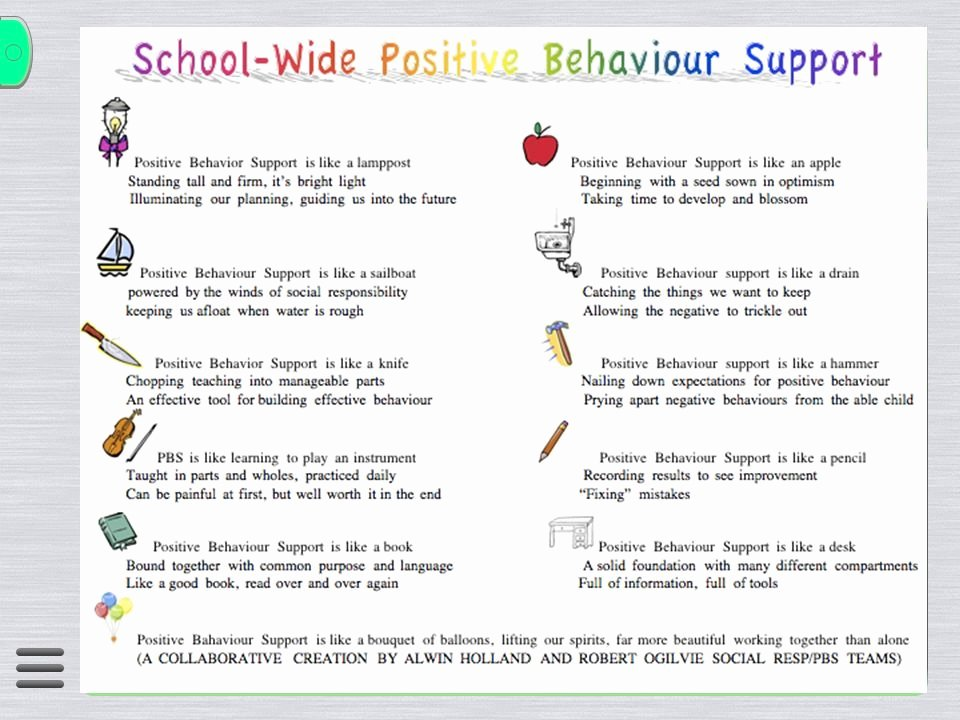 Behavior Support Plan Template Awesome Positive Behavior Support Plan Template – Special