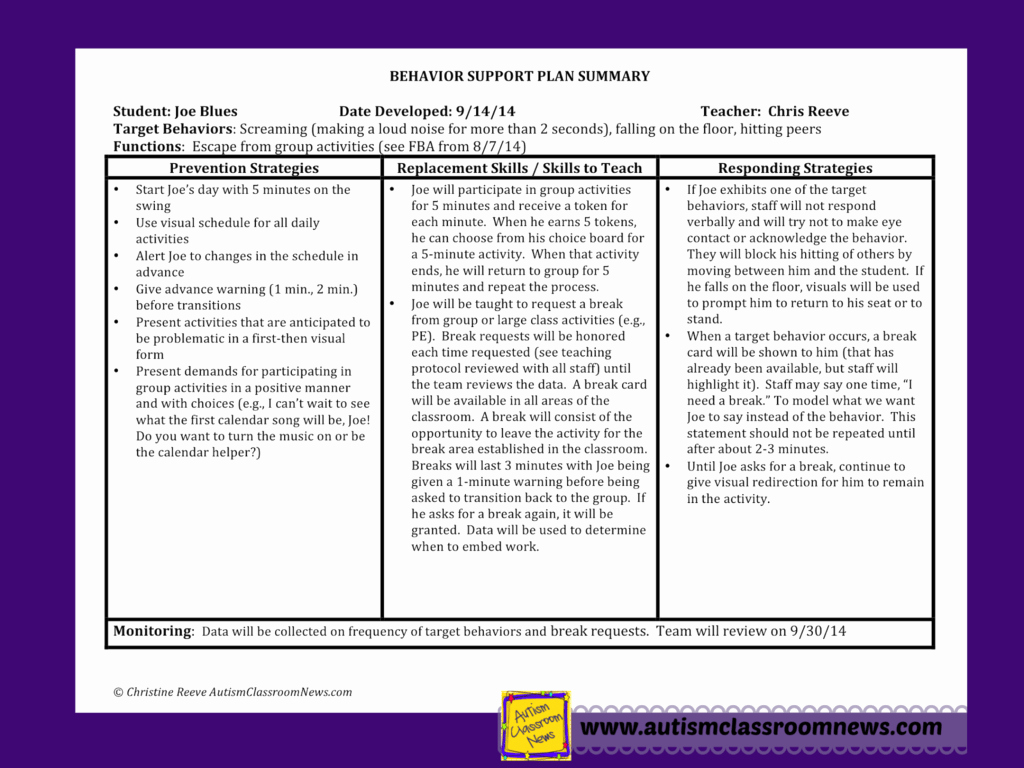 Behavior Support Plan Template Elegant What are Replacement Behaviors and What Do We Need to Know