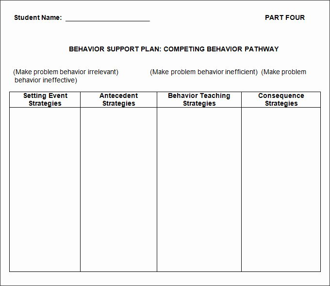 Behavior Support Plan Template Inspirational Behavior Plan Template 3 Free Word Pdf Documents
