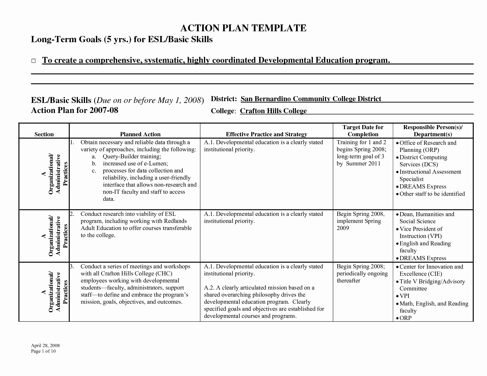 Behavior Support Plan Template New Individual Behavior Support Plan Action Plan Template form