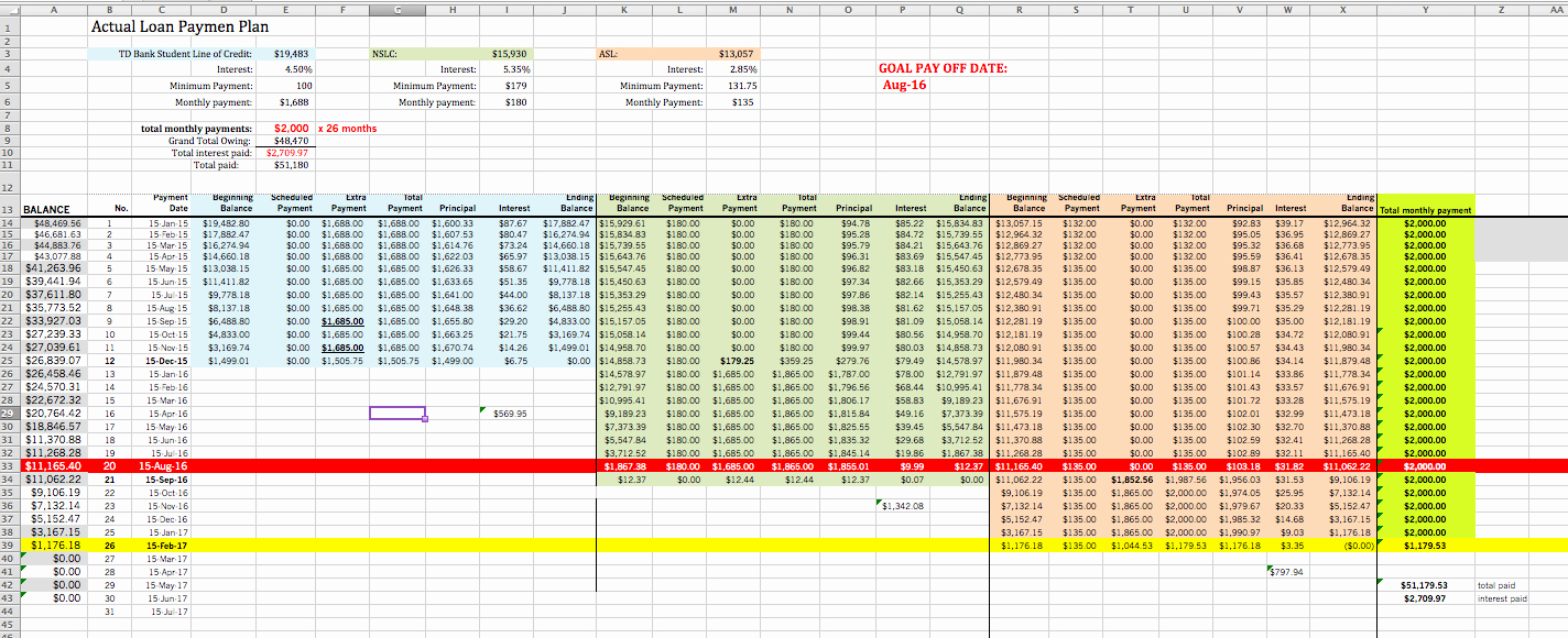 Bill Pay Template Excel Best Of Bill Pay Spreadsheet Gecce Tackletarts