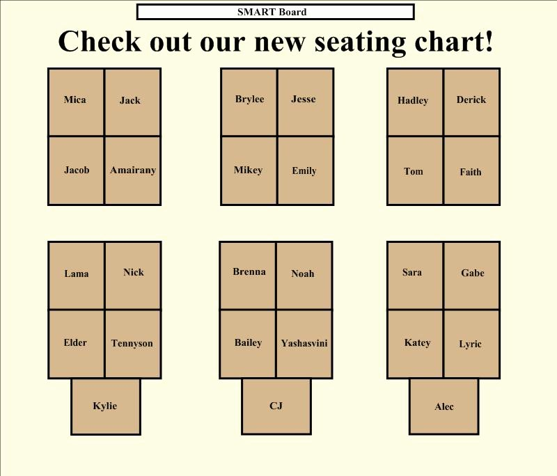 Blank Classroom Seating Chart Inspirational Smart™ In the Classroom