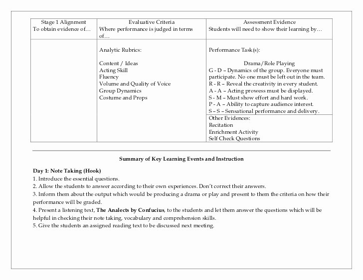 Blank Ubd Lesson Plan Template Luxury Team Rubric Lesson Plan Template Globalsacredcircle