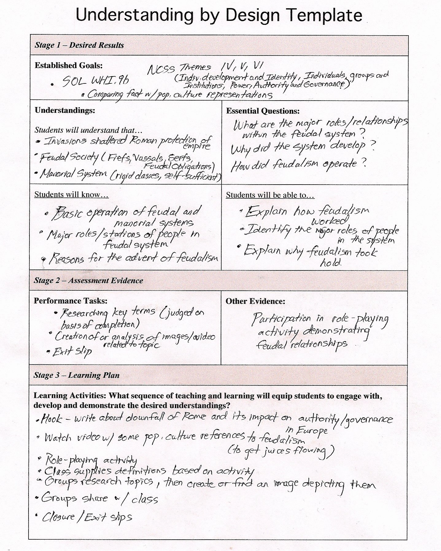Blank Ubd Lesson Plan Template Luxury Ubd Lesson Plan Template Understanding by Design Blank