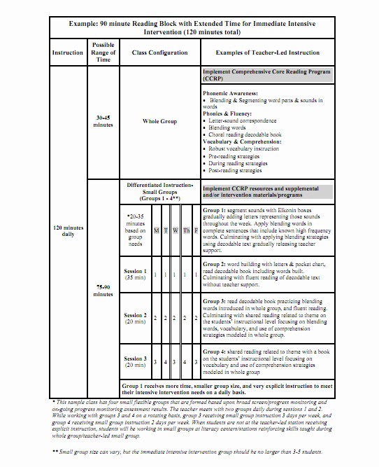 Block Lesson Plan Template Lovely 90 Minute Reading Block Lesson Plan Template