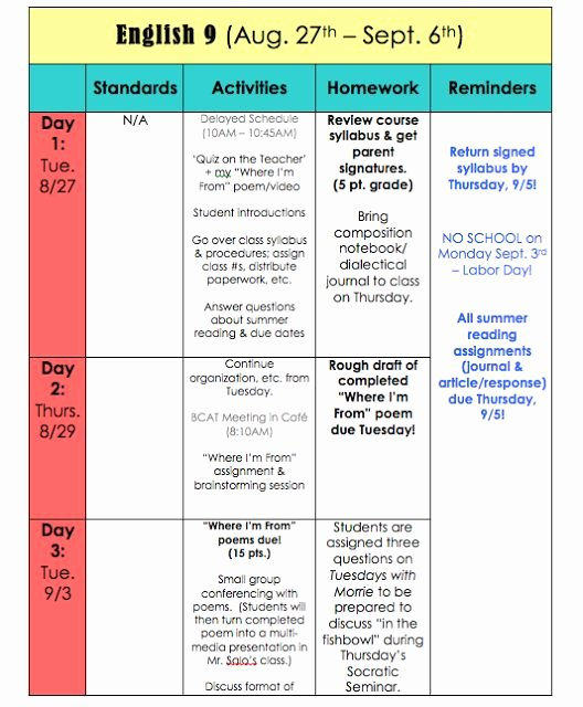 Block Lesson Plan Template Unique E Myself and I Teaching Tuesday Classroom organization