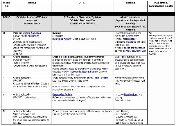 Block Scheduling Lesson Plan Template Awesome 1000 Images About Curriculum Plan On Pinterest