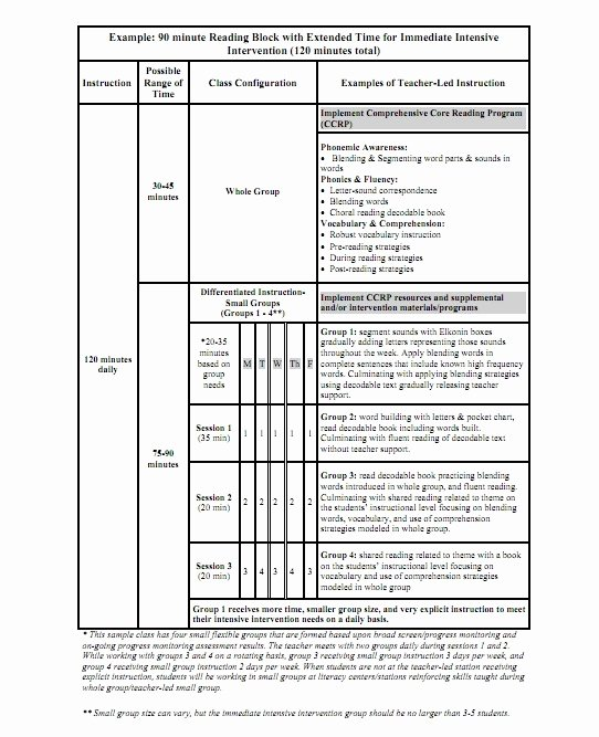 Block Scheduling Lesson Plan Template Awesome Great Example Of A 120 Minute Reading Block with Built In