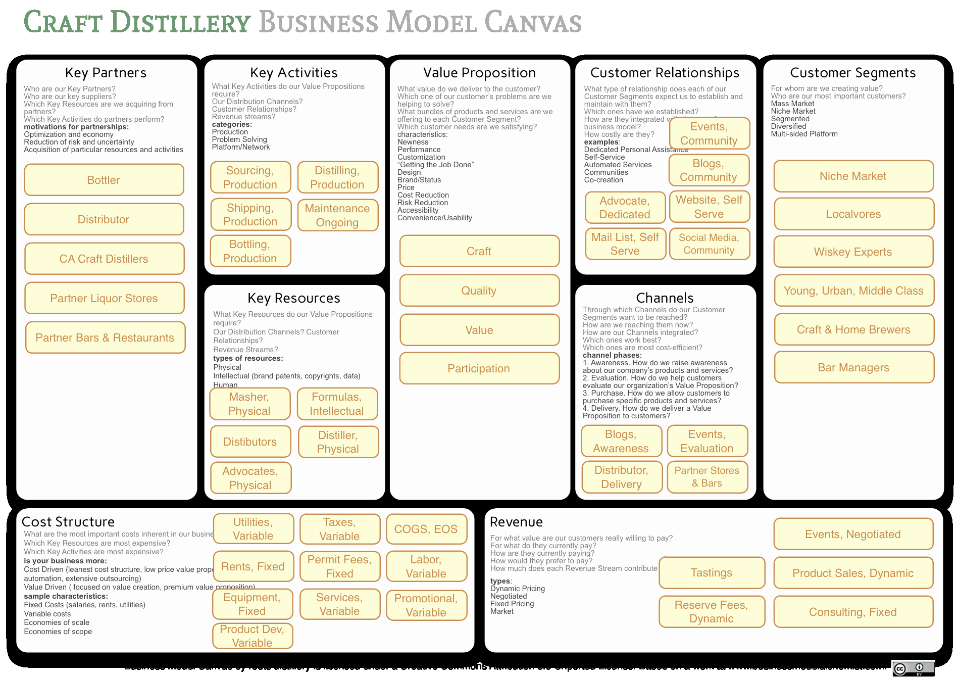 Brewery Business Plan Template Luxury Craft Brewery Business Plan Inhisstepsmo Web Fc2